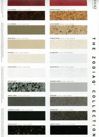 panel de coloris Zodiaq